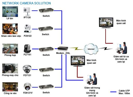 Lắp đặt camera quận 11 – Tấn Phát lắp đặt camera với đội ngũ nhân viên nhiều năm kinh nghiệm.