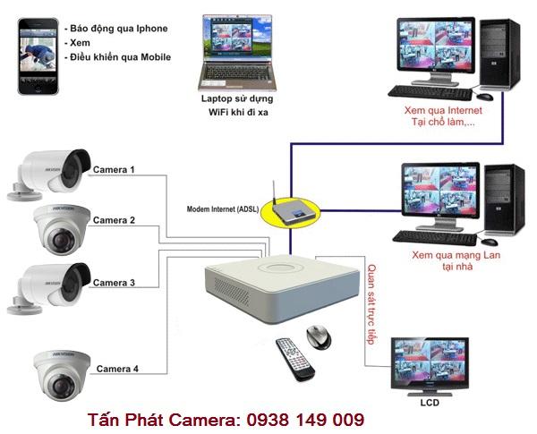 Lắp đặt camera quận 9 tại Tấn Phát với đội ngũ nhân viên nhiều năm kinh nghiệm.
